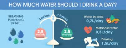 how much water you drink a day weight loss vitamins for