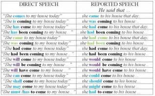 avanzado2eoi unit 15 11 grammar reporting verbs
