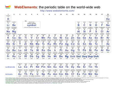 web elements periodic table tabla periodica