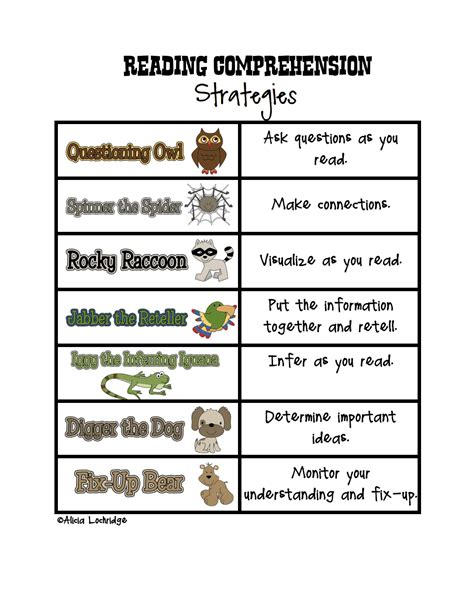 1st Grade Guided Reading Activities The Best Worksheets