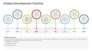 Product Development Template by Product Development Timeline Powerpoint Template