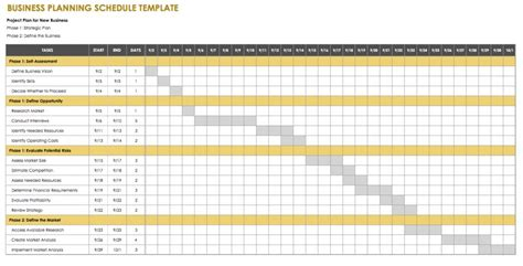 Free Startup Plan Budget Cost Templates Smartsheet Business Plan Template Excel
