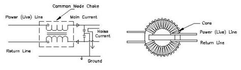 common mode choke used as inductor application notes how to select and use ferrite nanocrystalline common mode chokes cws coil