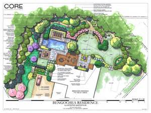 Backyard Landscape Planner Roswell Backyard Transformation Jones Pierce