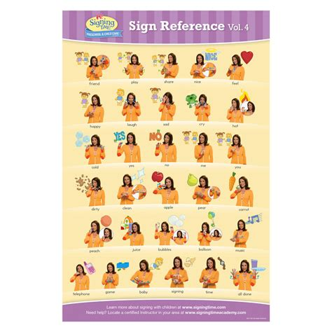 baby sign language chart baby signing time chart 4 baby signing time