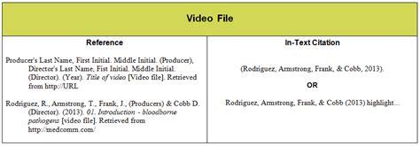 apa format audio recording audio video apa guide guides at rasmussen college