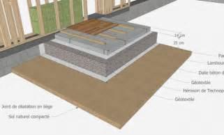 design isolation dalle beton limoges 3133 isolation