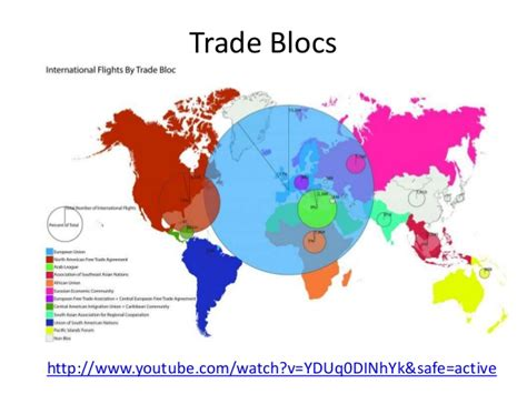 Power Block Stand by Trade Blocs And Global Networks Lesson 6