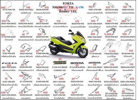 Cover Kanan Kiri Nmax Original Ygp crommotor grosir dan retail original spare part dan