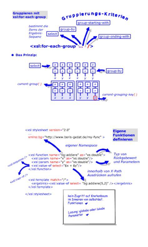 xsl decimal pattern www boris gedat com schulungen xslt und xpath seminar