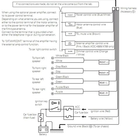 kenwood wiring harness diagram colors 37 wiring diagram