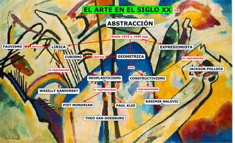 imagenes abstractas con autor abstracci 243 n