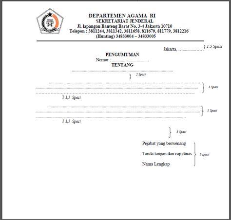 contoh laporan surat nota pengumuman undangan dan memo