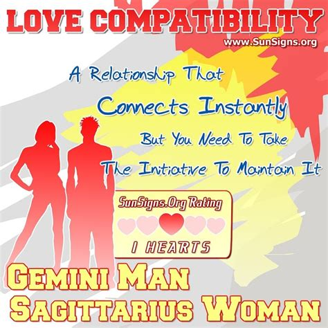 gemini man and sagittarius woman love compatibility sun
