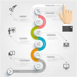 business process template exles business process diagram template business get free