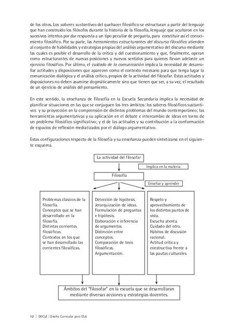 utopa clsicos de la b012cnj48q filosof 237 a 6 cuadro de los problemas cl 225 sicos de la filosof 237 a