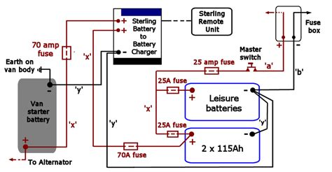 wiring diagram rv solar system pics about space