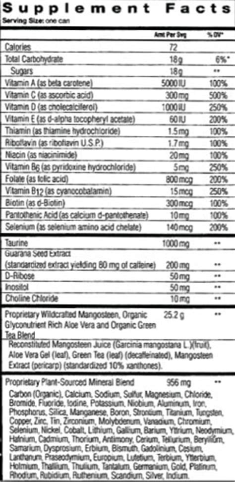 xs energy drink nutrition label verve energy drink the ingredients list