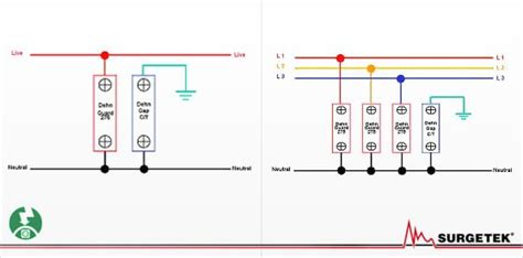 household wiring diagram house wiring diagram ireland