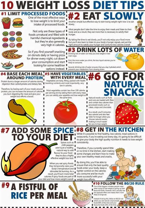 20 Best Dieting Tips by Water One Regular Writing About Food Exercise And