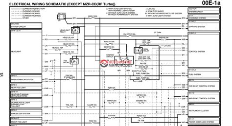 mazda 6 circuit diagram wiring diagram with description