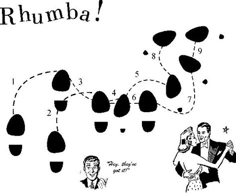 rumba steps diagram gab with werth wise everbody cut gab