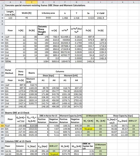 Electrical Engineering Excel Spreadsheets by Excel Spreadsheet Design For Engineering Calculations On