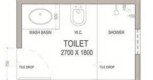 Small Bathroom Size small bathroom dimensions google search bathrooms