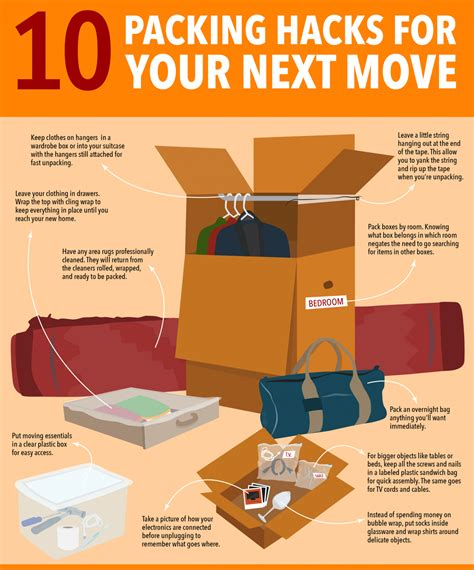 Ten Ways To Prepare For A Move by 6 Ways To Make Moving Less Packing Hacks