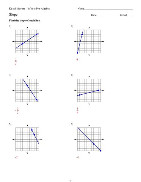 Solve Each System By Graphing Worksheet by Solving Rational Inequalities Worksheet Kuta Solving
