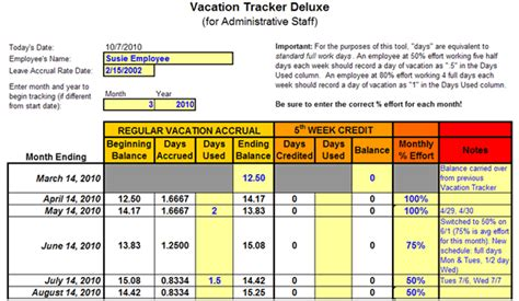 Accrual Spreadsheet Template by Vacation Tracking Template Best Resumes