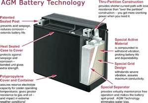 what is agm ups battery center