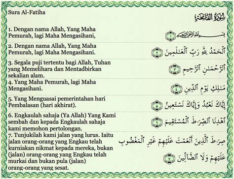 download mp3 surat al quran dan artinya arti dan makna surat al fatikah www tokogrosirfashion com