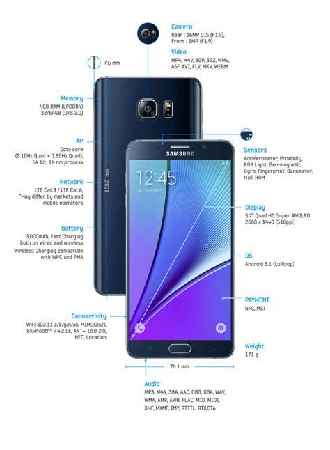 samsung galaxy note 5 official specs revealed phonesltd
