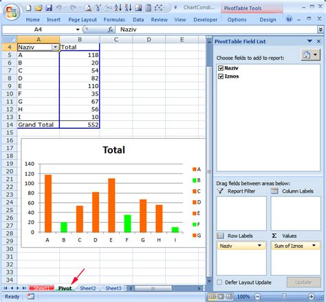 Creating Pivot Tables In Excel 2013 by Pivot Table From Spreadsheets 2007 Create