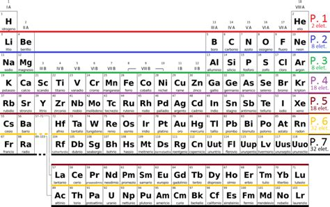 Simple Periodic Table by File Periodic Table Simple It Bw Lcc 1 Png