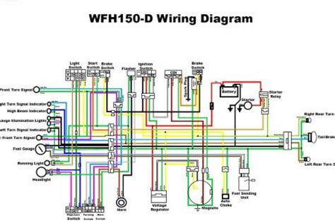 coolster 125cc engine coolster wiring diagram and