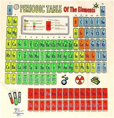 Glow Table L by Glow Periodic Table Chemistry Elements Science T