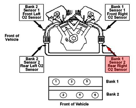 kia optima camshaft sensor diagram kia free engine image
