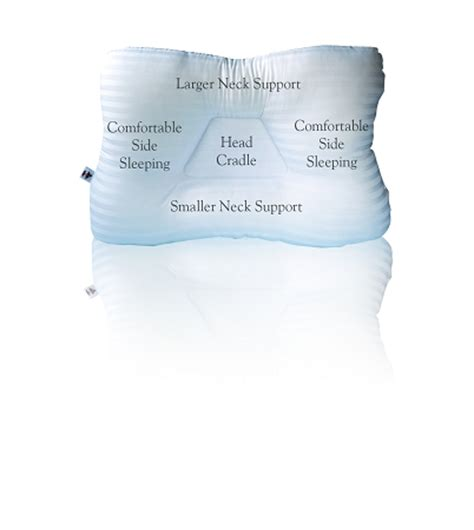 tri cervical pillow gentle support 220
