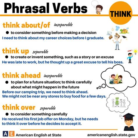 english phrasal verbs in 41 best phrasal verbs ae images on english english language and learning english