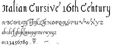 Custom Font Nameset Italy 2018 italian cursive 16th century font script calligraphy