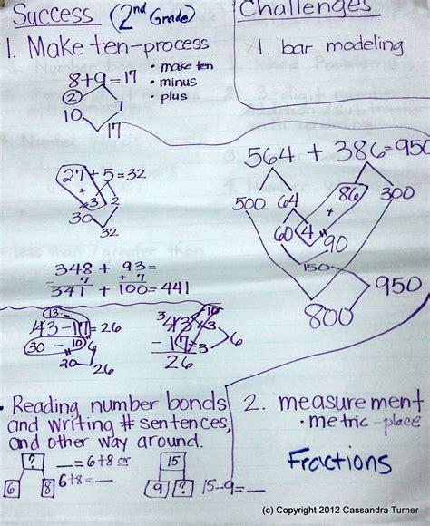 Adopting Singapore Math Challenges And Successes