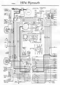 car wiring diagrams for remote starter get free image about wiring diagram