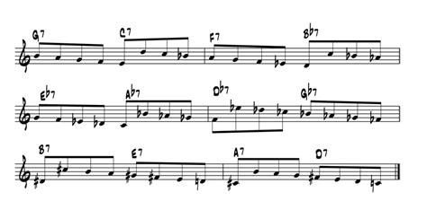 file jazz ride pattern png wikimedia commons v v exercises trumpet exercise database