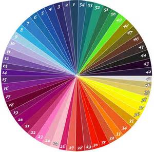 pastel color wheel 17 best images about color wheel in fashion on