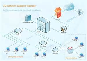 top 10 network diagram topology amp mapping software pc 2012 blog articles home automation info