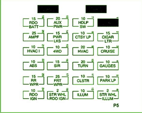 1996 gmc jimmy fuse box diagram 1996 gmc jimmy fuse box diagram circuit wiring diagrams