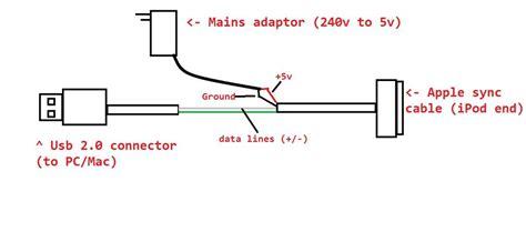 usb power wiring diagram diagrams 855348 iphone wiring diagram help a newbie wiring of iphone 3 to usb 88