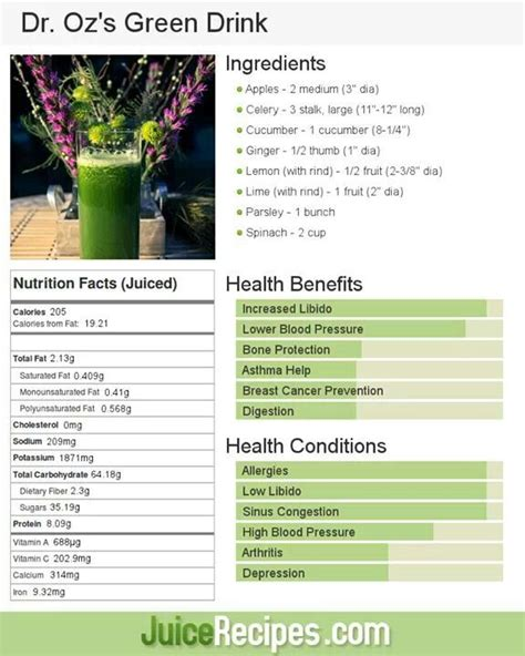 dr oz on pinterest 79 pins dr oz s green drink juices smoothies water pinterest